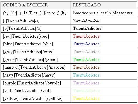 emoticonos-estilos-colores-tuentitricks